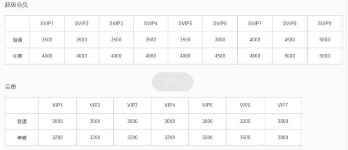 QQ好友上限提升至5000人 网络营销 QQ 微新闻 第3张